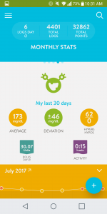 MySugr - displays monthly stats on home screen